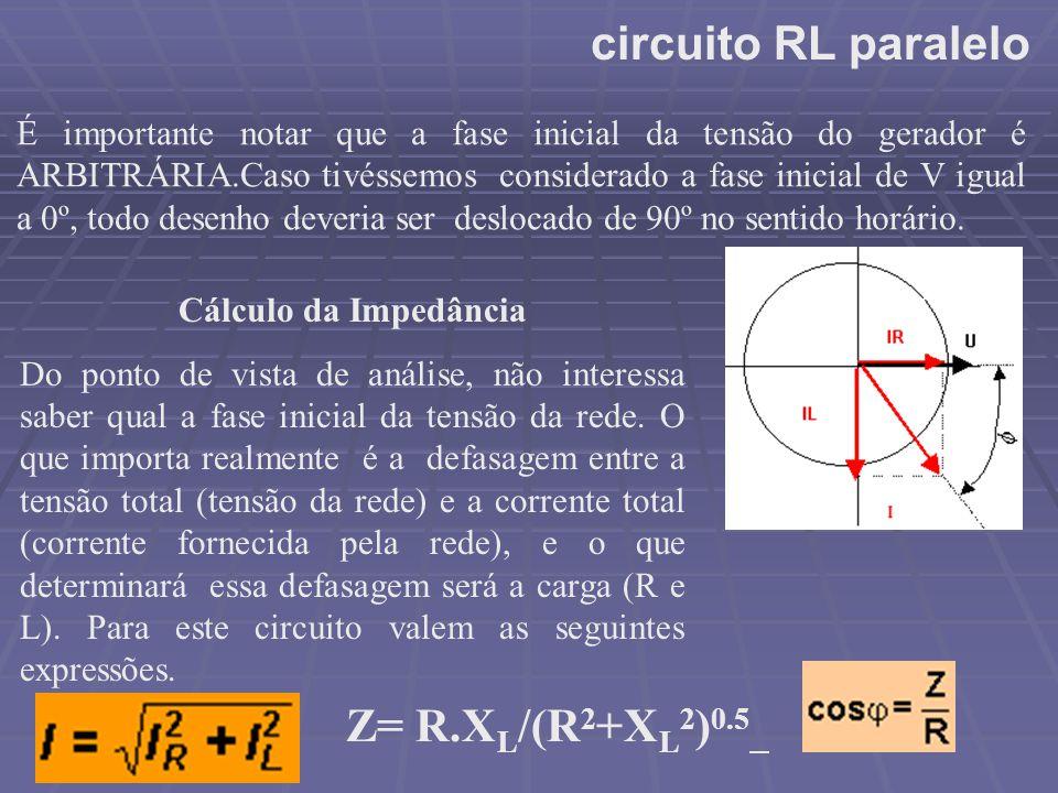 circuito RL paralelo É importante notar que a fase inicial da tensão do gerador é ARBITRÁRIA.Caso tivéssemos considerado a fase inicial de V igual a 0