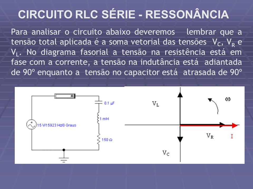 CIRCUITO RLC SÉRIE - RESSONÂNCIA Para analisar o circuito abaixo deveremos lembrar que a tensão total aplicada é a soma vetorial das tensões V C, V R