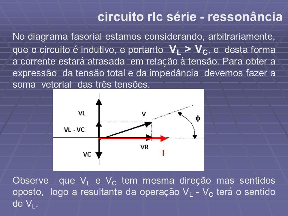 circuito rlc série - ressonância No diagrama fasorial estamos considerando, arbitrariamente, que o circuito é indutivo, e portanto V L > V C, e desta