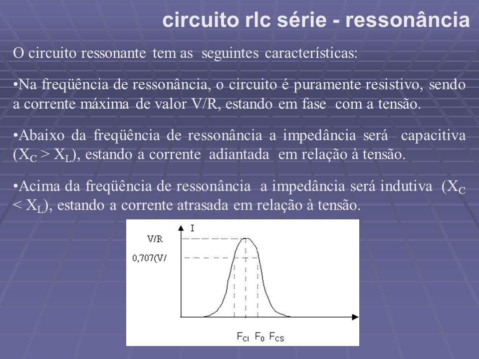 circuito rlc série - ressonância O circuito ressonante tem as seguintes características: Na freqüência de ressonância, o circuito é puramente resistiv