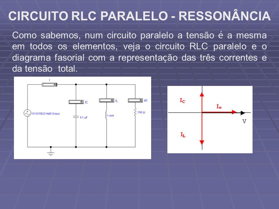 CIRCUITO RLC PARALELO - RESSONÂNCIA Como sabemos, num circuito paralelo a tensão é a mesma em todos os elementos, veja o circuito RLC paralelo e o dia