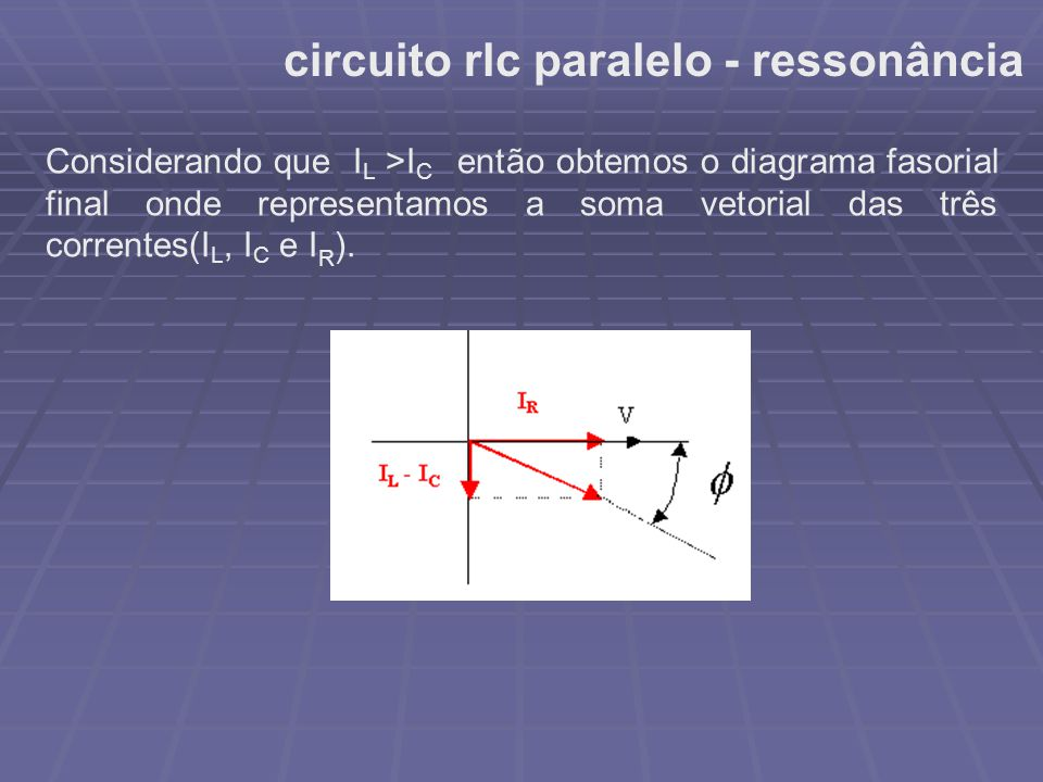 circuito rlc paralelo - ressonância Considerando que I L >I C então obtemos o diagrama fasorial final onde representamos a soma vetorial das três corr