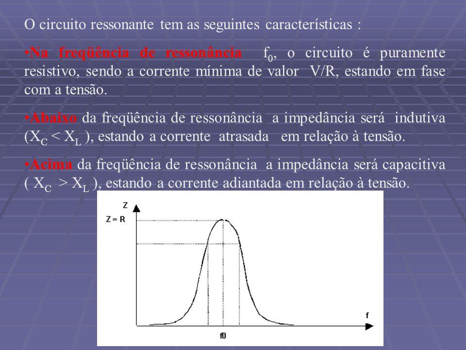 O circuito ressonante tem as seguintes características : Na freqüência de ressonância f 0, o circuito é puramente resistivo, sendo a corrente mínima d