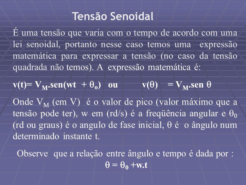Tensão Senoidal A freqüência angular relaciona-se com a freqüência, expressa em ciclos por segundo ou hertz (Hz), através de:  =2  f A freqüência pode ser expressa em função do período, através de: f= 1/T Todos estes parâmetros da senóide estão graficamente representados na figura seguinte