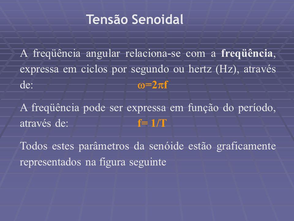 Tensão Senoidal A freqüência angular relaciona-se com a freqüência, expressa em ciclos por segundo ou hertz (Hz), através de:  =2  f A freqüência po