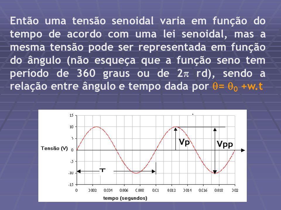 Então uma tensão senoidal varia em função do tempo de acordo com uma lei senoidal, mas a mesma tensão pode ser representada em função do ângulo (não e