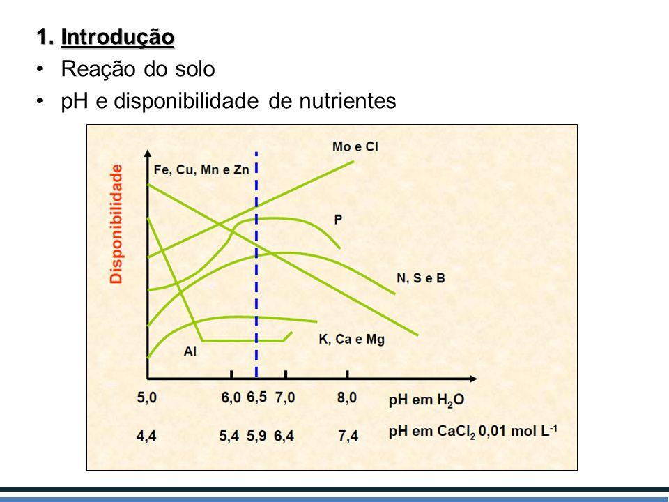 1.Introdução Reação do solo pH e disponibilidade de nutrientes
