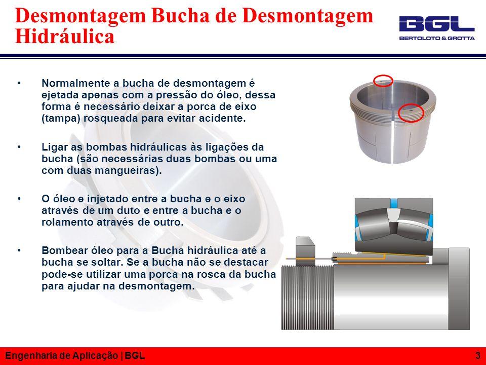 Informações Técnicas Engenharia de Aplicação | BGL 3 Desmontagem Bucha de Desmontagem Hidráulica Normalmente a bucha de desmontagem é ejetada apenas c