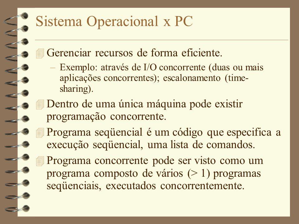 Sistema Operacional x PC  Gerenciar recursos de forma eficiente.