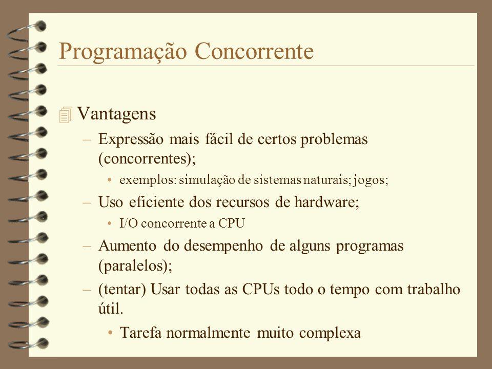 Programação Concorrente  Vantagens –Expressão mais fácil de certos problemas (concorrentes); exemplos: simulação de sistemas naturais; jogos; –Uso eficiente dos recursos de hardware; I/O concorrente a CPU –Aumento do desempenho de alguns programas (paralelos); –(tentar) Usar todas as CPUs todo o tempo com trabalho útil.