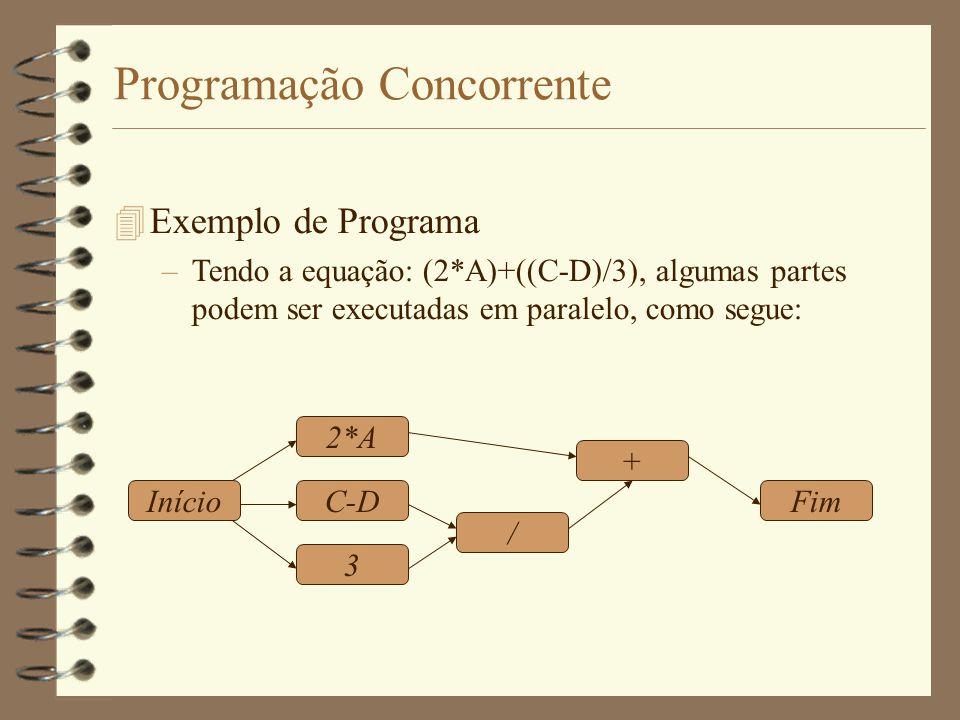 Programação Concorrente  Exemplo de Programa –Tendo a equação: (2*A)+((C-D)/3), algumas partes podem ser executadas em paralelo, como segue: Início 3 C-D 2*A + / Fim