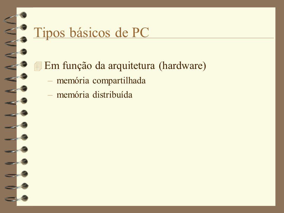 Tipos básicos de PC  Em função da arquitetura (hardware) –memória compartilhada –memória distribuída