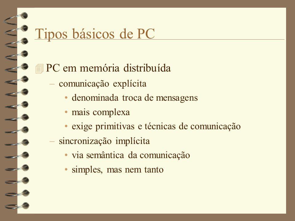 Tipos básicos de PC  PC em memória distribuída –comunicação explícita denominada troca de mensagens mais complexa exige primitivas e técnicas de comunicação –sincronização implícita via semântica da comunicação simples, mas nem tanto