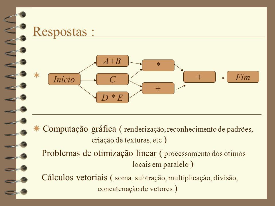 Respostas :   Computação gráfica ( renderização, reconhecimento de padrões, criação de texturas, etc ) Problemas de otimização linear ( processamento dos ótimos locais em paralelo ) Cálculos vetoriais ( soma, subtração, multiplicação, divisão, concatenação de vetores ) Início D * E C A+B * + Fim+