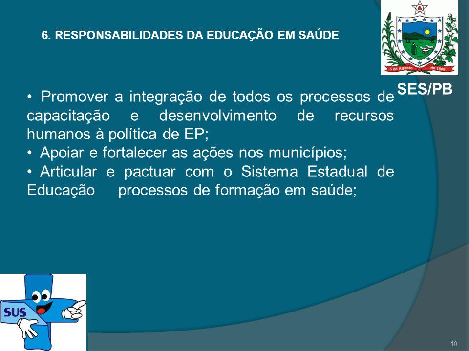 SES/PB 6. RESPONSABILIDADES DA EDUCAÇÃO EM SAÚDE Promover a integração de todos os processos de capacitação e desenvolvimento de recursos humanos à po