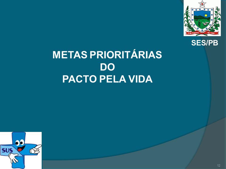 SES/PB METAS PRIORITÁRIAS DO PACTO PELA VIDA 12