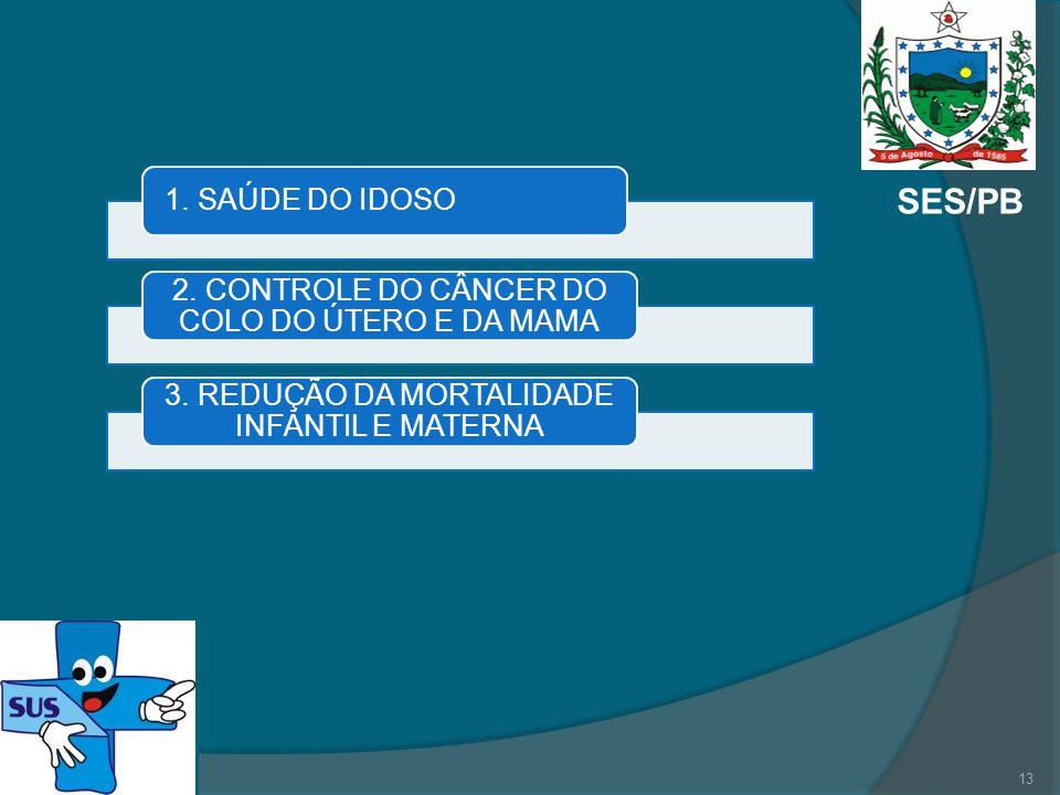 SES/PB 1.SAÚDE DO IDOSO 2. CONTROLE DO CÂNCER DO COLO DO ÚTERO E DA MAMA 3.