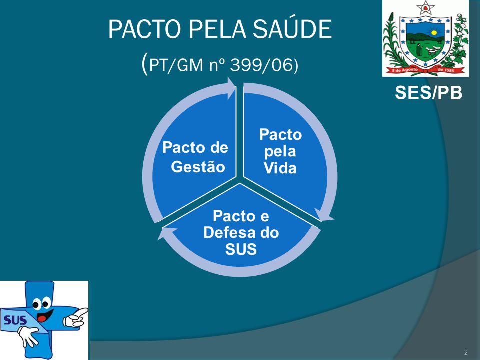 PACTO PELA SAÚDE ( PT/GM nº 399/06) SES/PB Pacto pela Vida Pacto e Defesa do SUS Pacto de Gestão 2