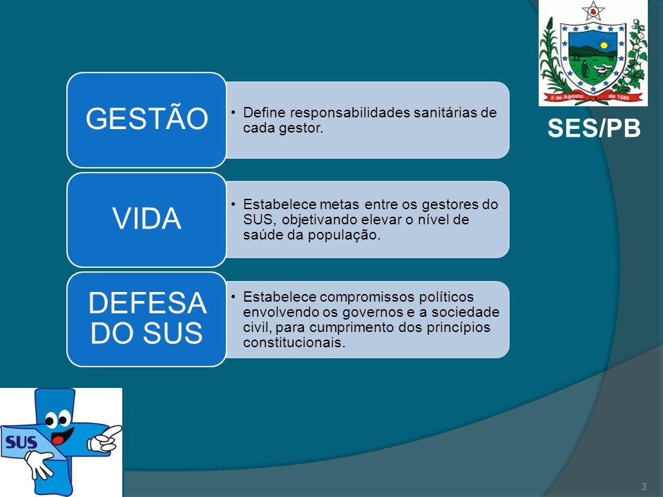 SES/PB Define responsabilidades sanitárias de cada gestor. GESTÃO Estabelece metas entre os gestores do SUS, objetivando elevar o nível de saúde da po
