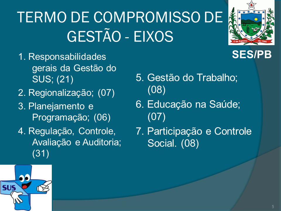 SES/PB TERMO DE COMPROMISSO DE GESTÃO - EIXOS 1. Responsabilidades gerais da Gestão do SUS; (21) 2. Regionalização; (07) 3. Planejamento e Programação
