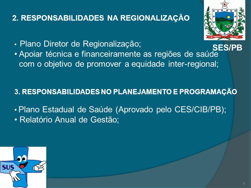 SES/PB 2. RESPONSABILIDADES NA REGIONALIZAÇÃO Plano Diretor de Regionalização; Apoiar técnica e financeiramente as regiões de saúde com o objetivo de