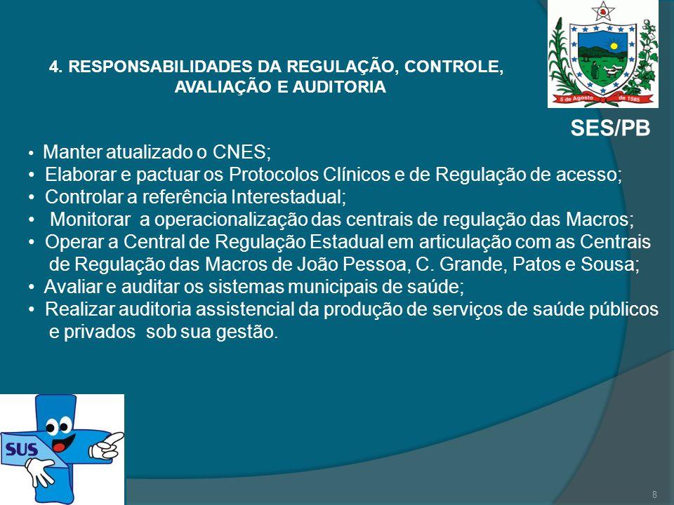 SES/PB 4. RESPONSABILIDADES DA REGULAÇÃO, CONTROLE, AVALIAÇÃO E AUDITORIA Manter atualizado o CNES; Elaborar e pactuar os Protocolos Clínicos e de Reg