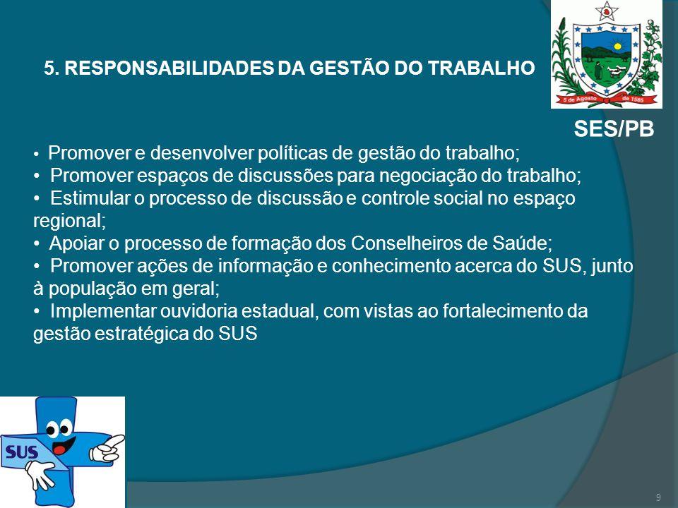 SES/PB 5. RESPONSABILIDADES DA GESTÃO DO TRABALHO Promover e desenvolver políticas de gestão do trabalho; Promover espaços de discussões para negociaç