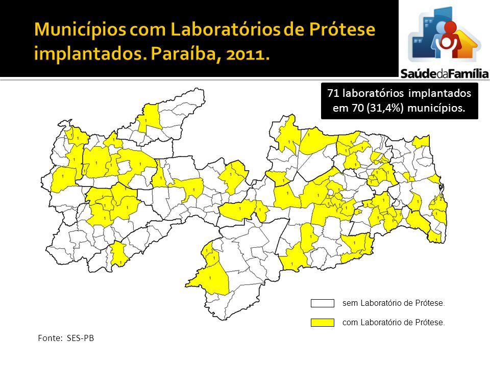sem Laboratório de Prótese. com Laboratório de Prótese. 71 laboratórios implantados em 70 (31,4%) municípios. Fonte: SES-PB