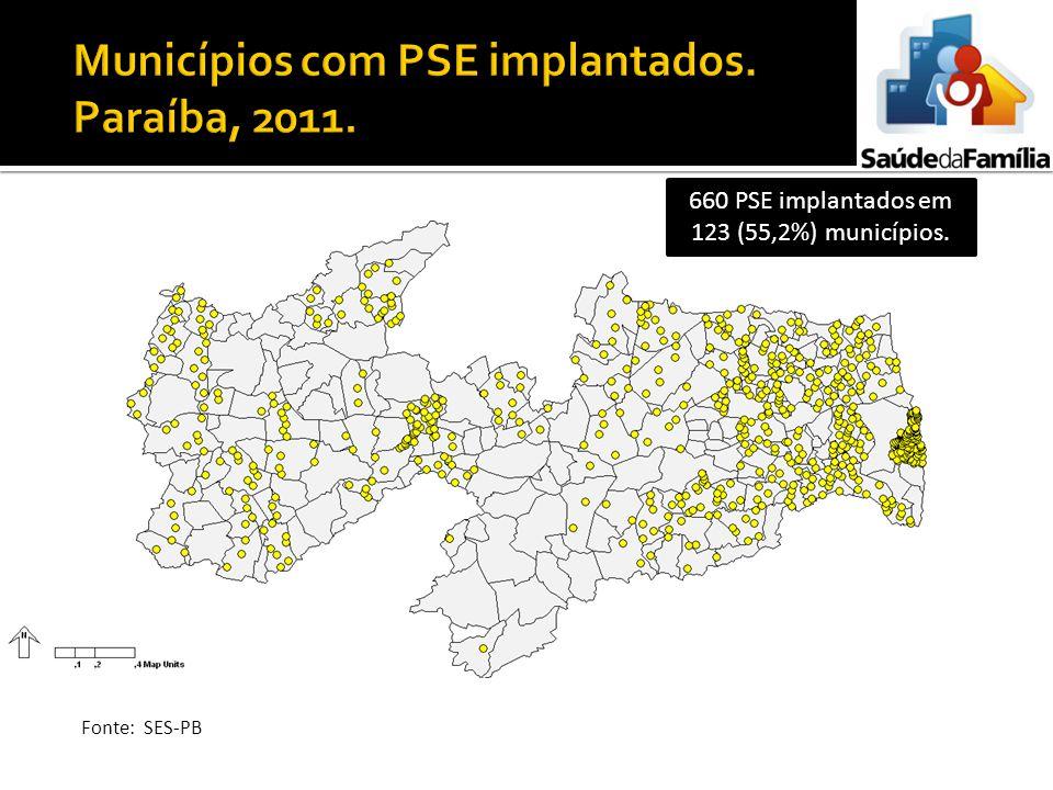 660 PSE implantados em 123 (55,2%) municípios. Fonte: SES-PB