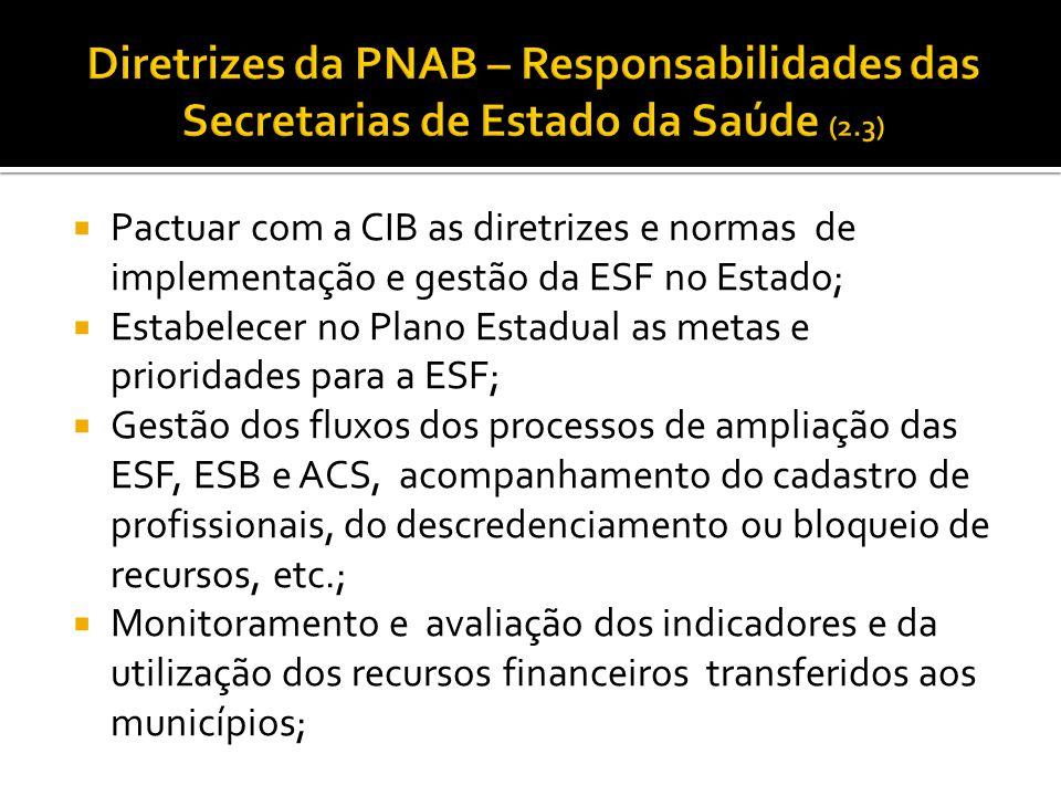  Pactuar com a CIB as diretrizes e normas de implementação e gestão da ESF no Estado;  Estabelecer no Plano Estadual as metas e prioridades para a E