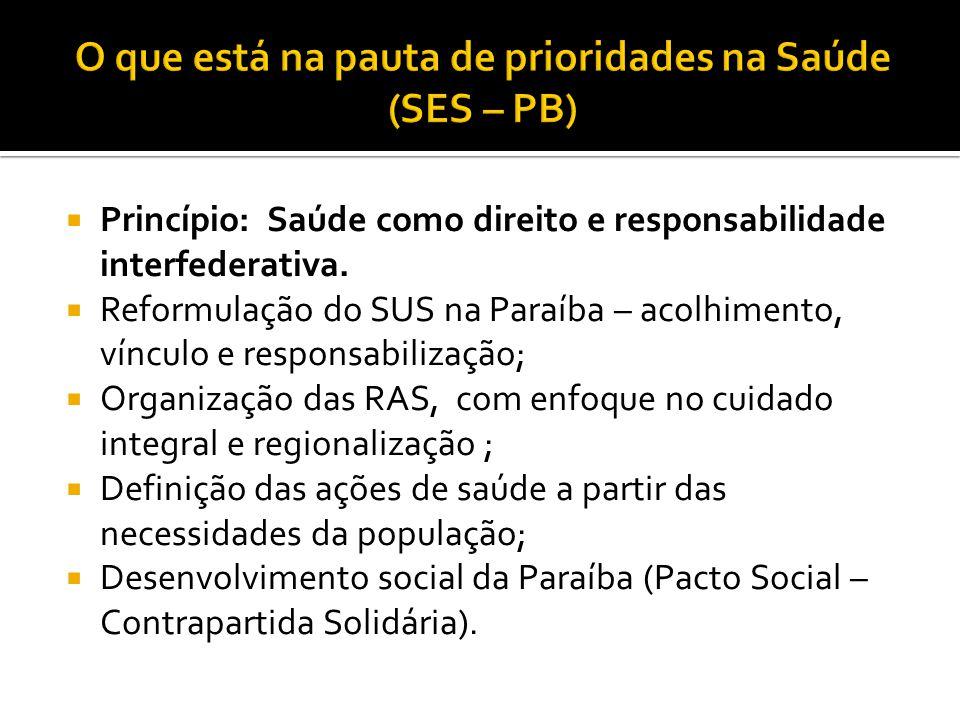  Princípio: Saúde como direito e responsabilidade interfederativa.  Reformulação do SUS na Paraíba – acolhimento, vínculo e responsabilização;  Org