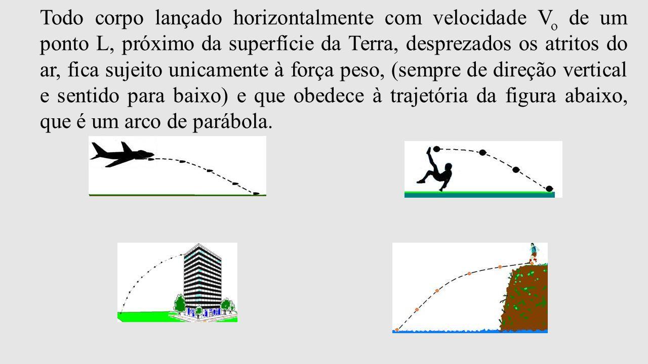 Todo corpo lançado horizontalmente com velocidade V o de um ponto L, próximo da superfície da Terra, desprezados os atritos do ar, fica sujeito unicam