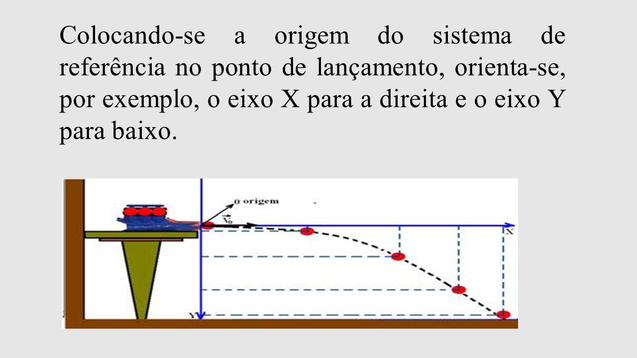 Colocando-se a origem do sistema de referência no ponto de lançamento, orienta-se, por exemplo, o eixo X para a direita e o eixo Y para baixo.