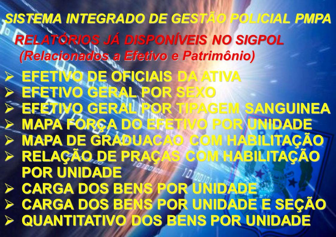  EFETIVO DE OFICIAIS DA ATIVA  EFETIVO GERAL POR SEXO  EFETIVO GERAL POR TIPAGEM SANGUINEA  MAPA FORÇA DO EFETIVO POR UNIDADE  MAPA DE GRADUACAO