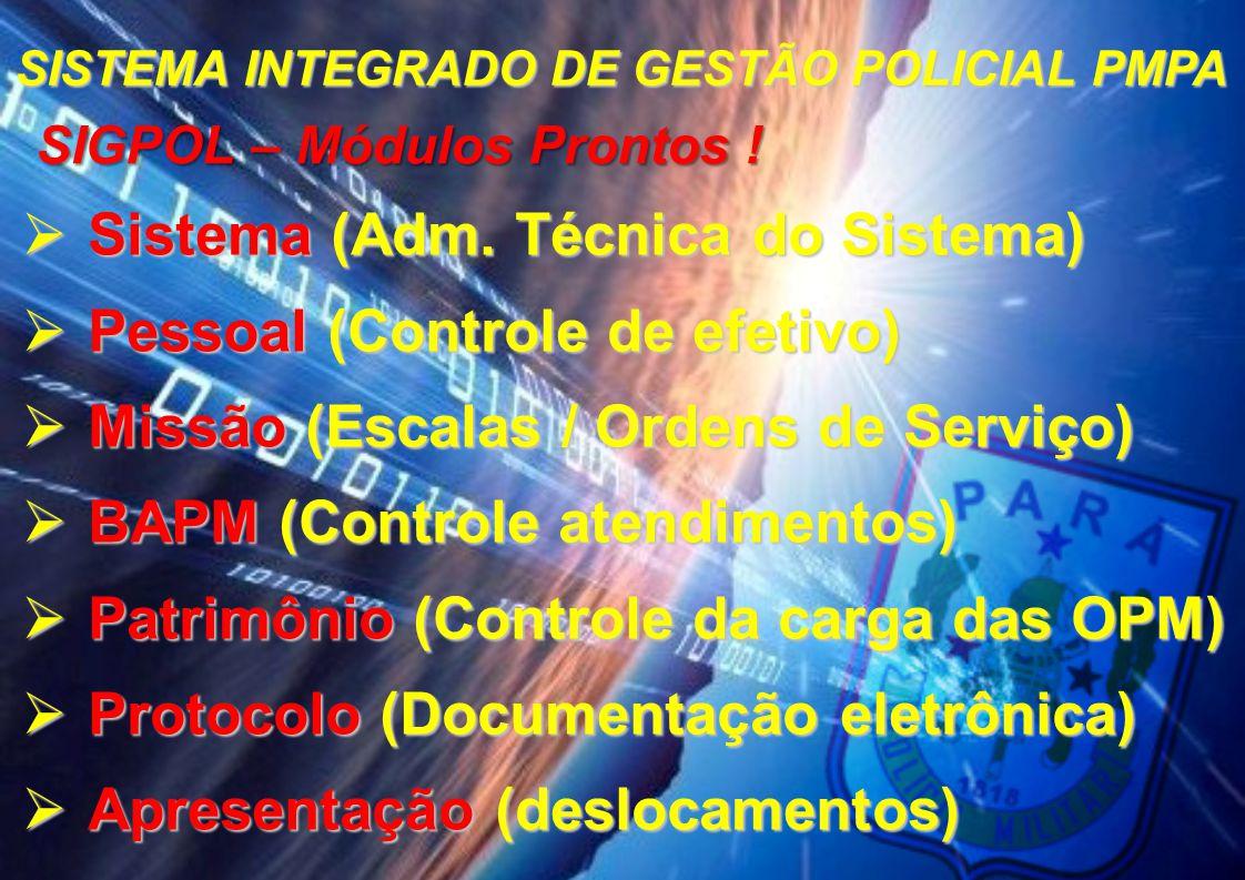  Sistema (Adm. Técnica do Sistema)  Pessoal (Controle de efetivo)  Missão (Escalas / Ordens de Serviço)  BAPM (Controle atendimentos)  Patrimônio