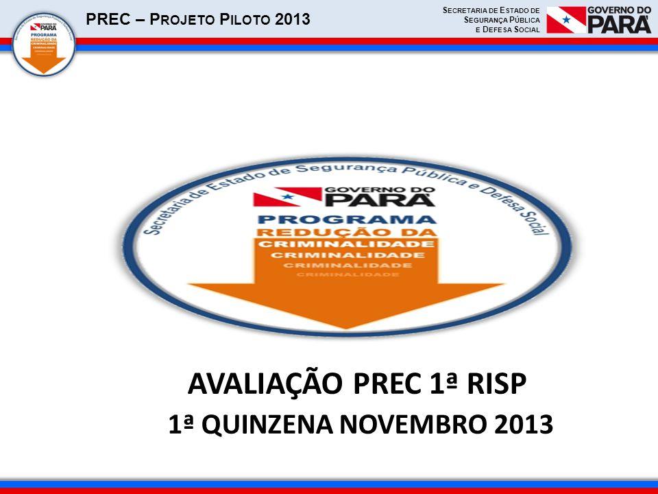AVALIAÇÃO ESTATÍSTICA PREC 1ª QUINZENA NOVEMBRO 2013