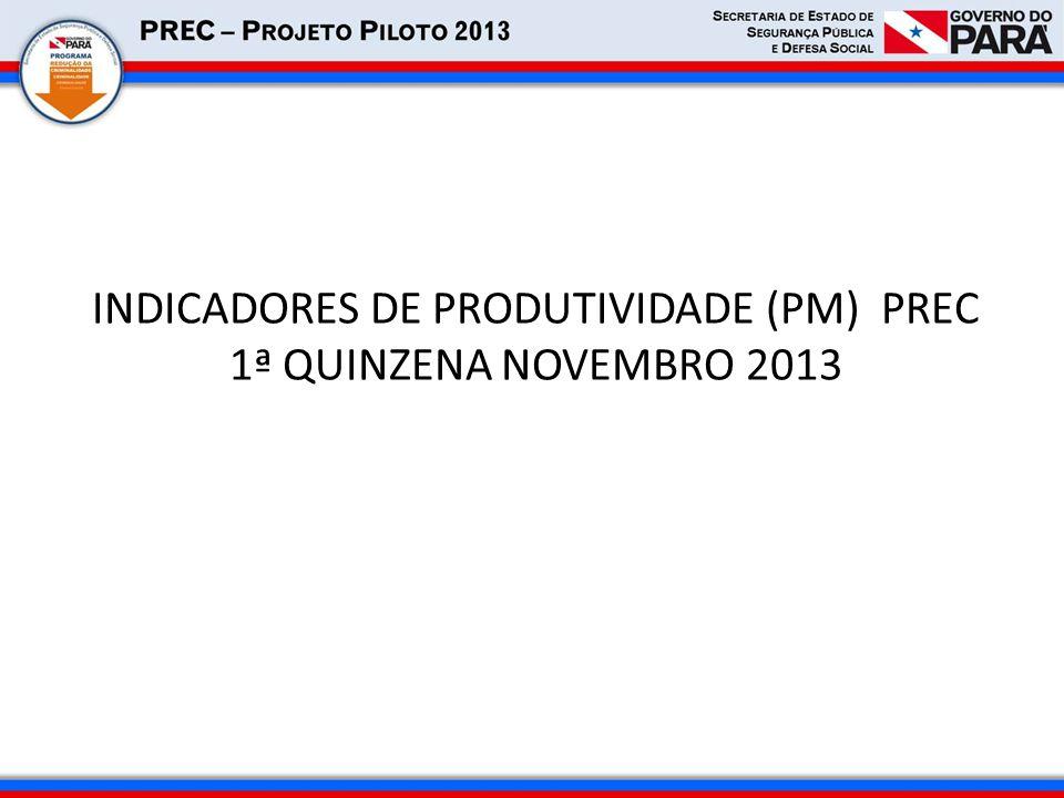 INDICADORES DE PRODUTIVIDADE (PM) PREC 1ª QUINZENA NOVEMBRO 2013