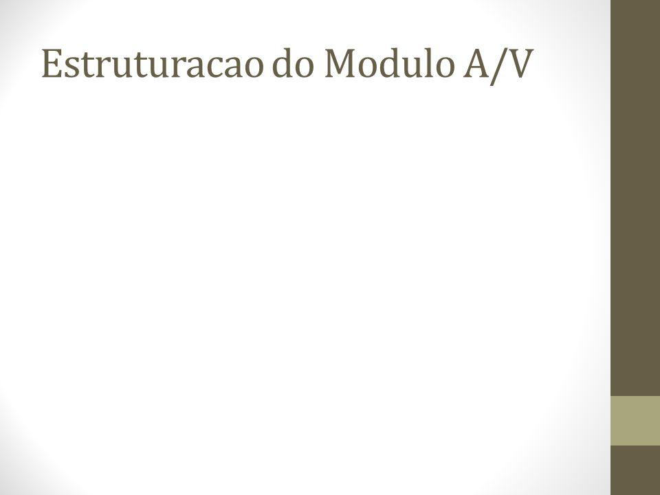 Estruturacao do Modulo A/V