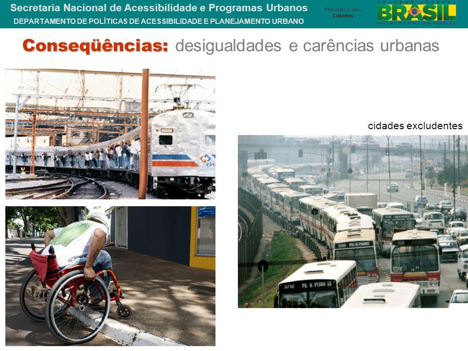 DEPARTAMENTO DE POLÍTICAS DE ACESSIBILIDADE E PLANEJAMENTO URBANO Secretaria Nacional de Acessibilidade e Programas Urbanos Conseqüências: Conseqüênci