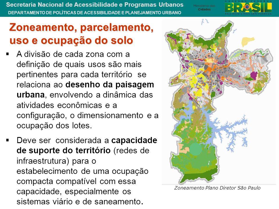 DEPARTAMENTO DE POLÍTICAS DE ACESSIBILIDADE E PLANEJAMENTO URBANO Secretaria Nacional de Acessibilidade e Programas Urbanos Zoneamento, parcelamento,