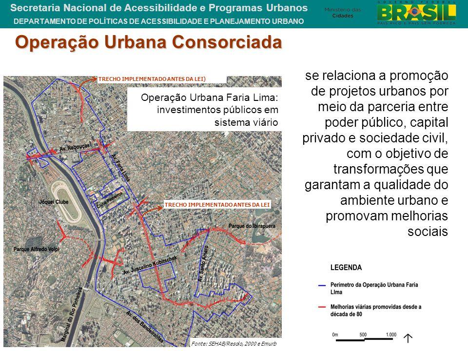 DEPARTAMENTO DE POLÍTICAS DE ACESSIBILIDADE E PLANEJAMENTO URBANO Secretaria Nacional de Acessibilidade e Programas Urbanos Fonte: SEHAB/Resolo, 2000