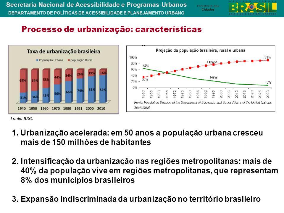 DEPARTAMENTO DE POLÍTICAS DE ACESSIBILIDADE E PLANEJAMENTO URBANO Secretaria Nacional de Acessibilidade e Programas Urbanos Processo de urbanização: c