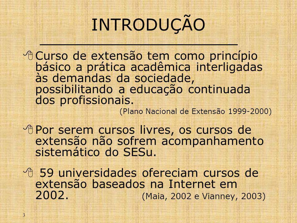 3 INTRODUÇÃO  Curso de extensão tem como princípio básico a prática acadêmica interligadas às demandas da sociedade, possibilitando a educação continuada dos profissionais.