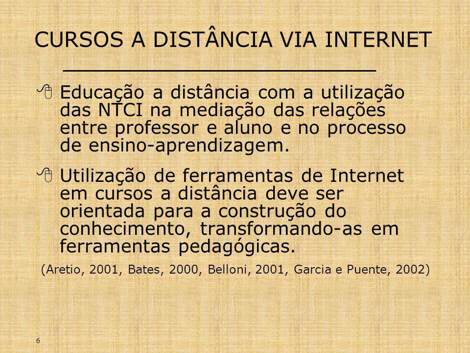 6 CURSOS A DISTÂNCIA VIA INTERNET  Educação a distância com a utilização das NTCI na mediação das relações entre professor e aluno e no processo de ensino-aprendizagem.