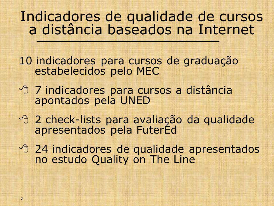 8 Indicadores de qualidade de cursos a distância baseados na Internet 10 indicadores para cursos de graduação estabelecidos pelo MEC  7 indicadores para cursos a distância apontados pela UNED  2 check-lists para avaliação da qualidade apresentados pela FuterEd  24 indicadores de qualidade apresentados no estudo Quality on The Line