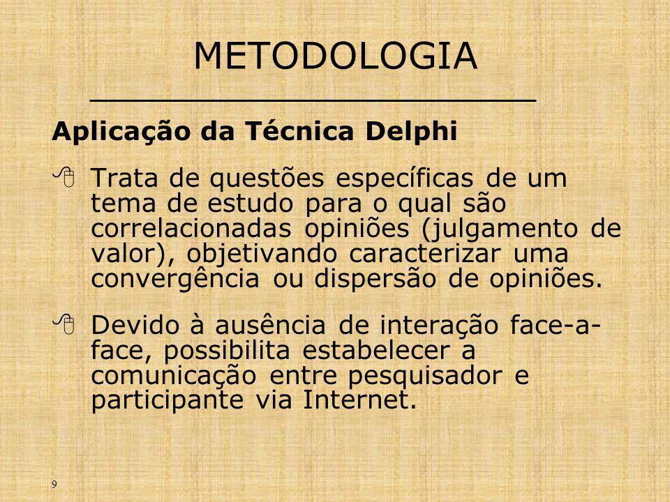 9 METODOLOGIA Aplicação da Técnica Delphi  Trata de questões específicas de um tema de estudo para o qual são correlacionadas opiniões (julgamento de valor), objetivando caracterizar uma convergência ou dispersão de opiniões.