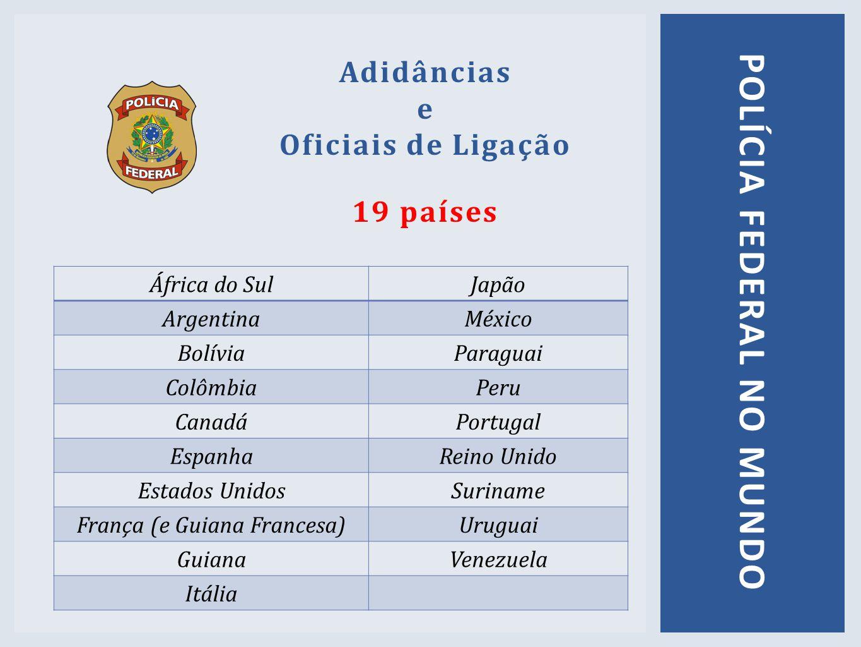 POLÍCIA FEDERAL NO MUNDO Adidâncias e Oficiais de Ligação 19 países África do SulJapão ArgentinaMéxico BolíviaParaguai ColômbiaPeru CanadáPortugal Esp