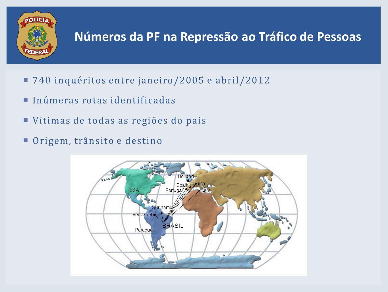  740 inquéritos entre janeiro/2005 e abril/2012  Inúmeras rotas identificadas  Vítimas de todas as regiões do país  Origem, trânsito e destino Núm