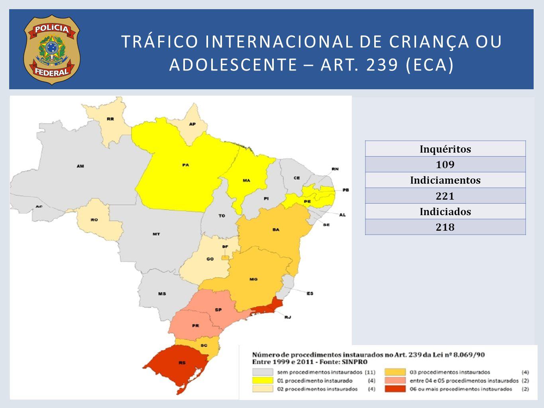 TRÁFICO INTERNACIONAL DE CRIANÇA OU ADOLESCENTE – ART. 239 (ECA) Inquéritos 109 Indiciamentos 221 Indiciados 218