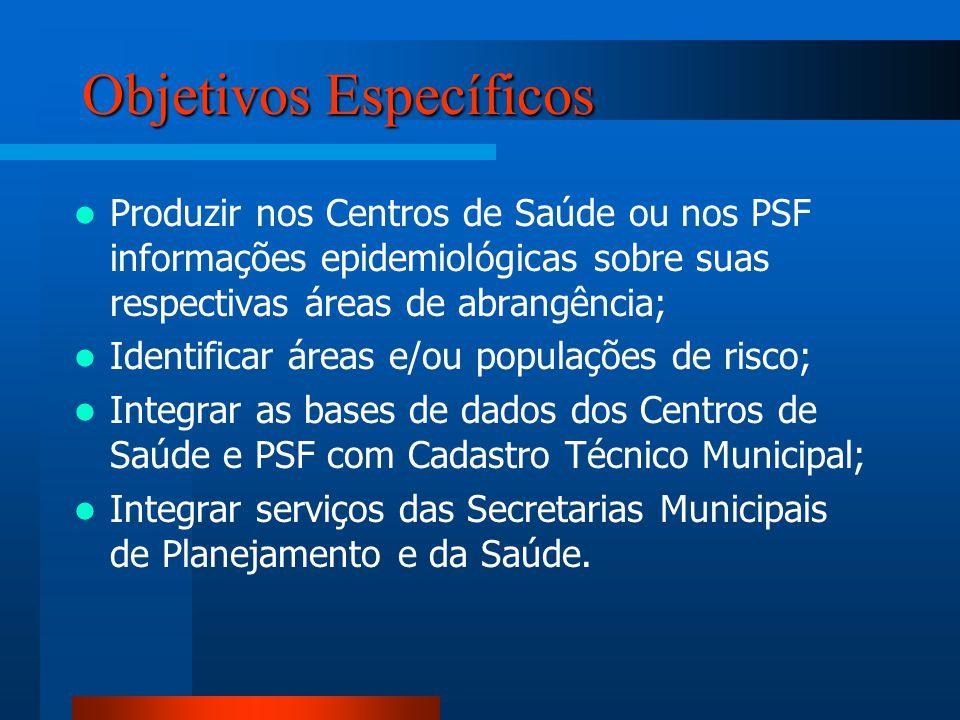 Objetivos Específicos Produzir nos Centros de Saúde ou nos PSF informações epidemiológicas sobre suas respectivas áreas de abrangência; Identificar ár
